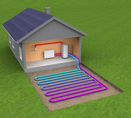 Источники энергии для частного дома своими руками